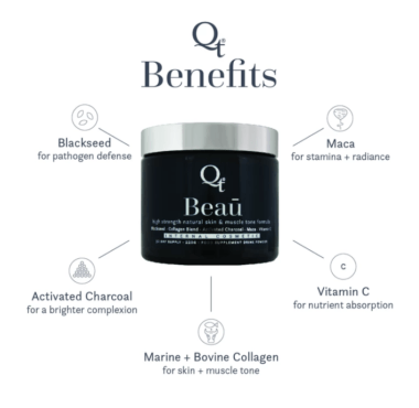 QT Beau for him benefits
